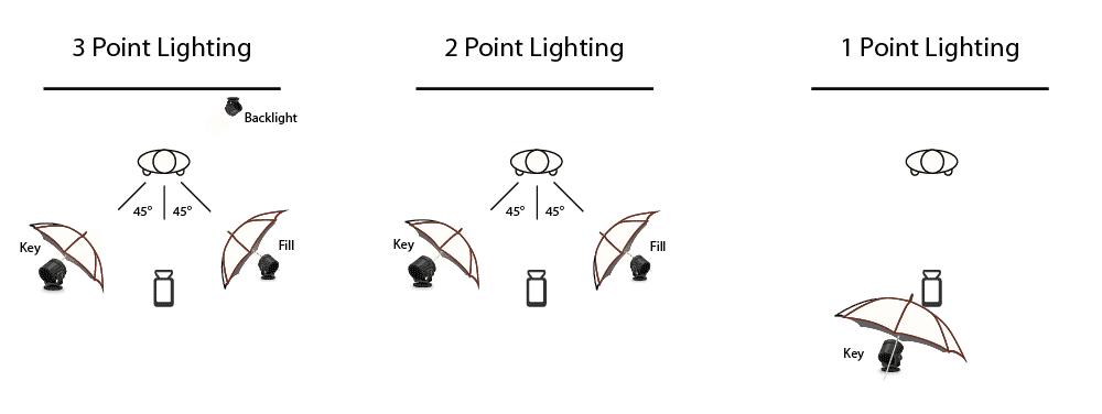 sample erd diagram
