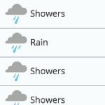 Portland Weather Forecast